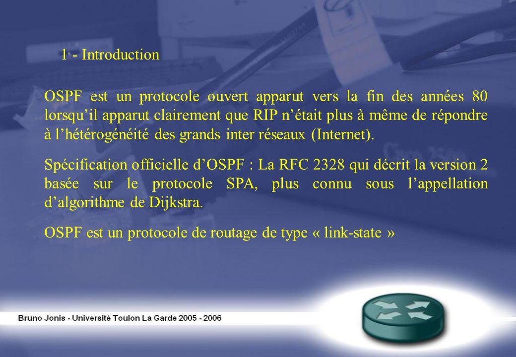 1 - Introduction OSPF est un protocole ouvert apparut vers la fin des années 80 lorsquil apparut clairement que RIP nétait plus à même de répondre à l
