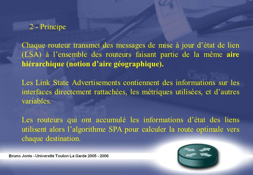 2 - Principe Chaque routeur transmet des messages de mise à jour détat de lien (LSA) à lensemble des routeurs faisant partie de la même aire hiérarchi