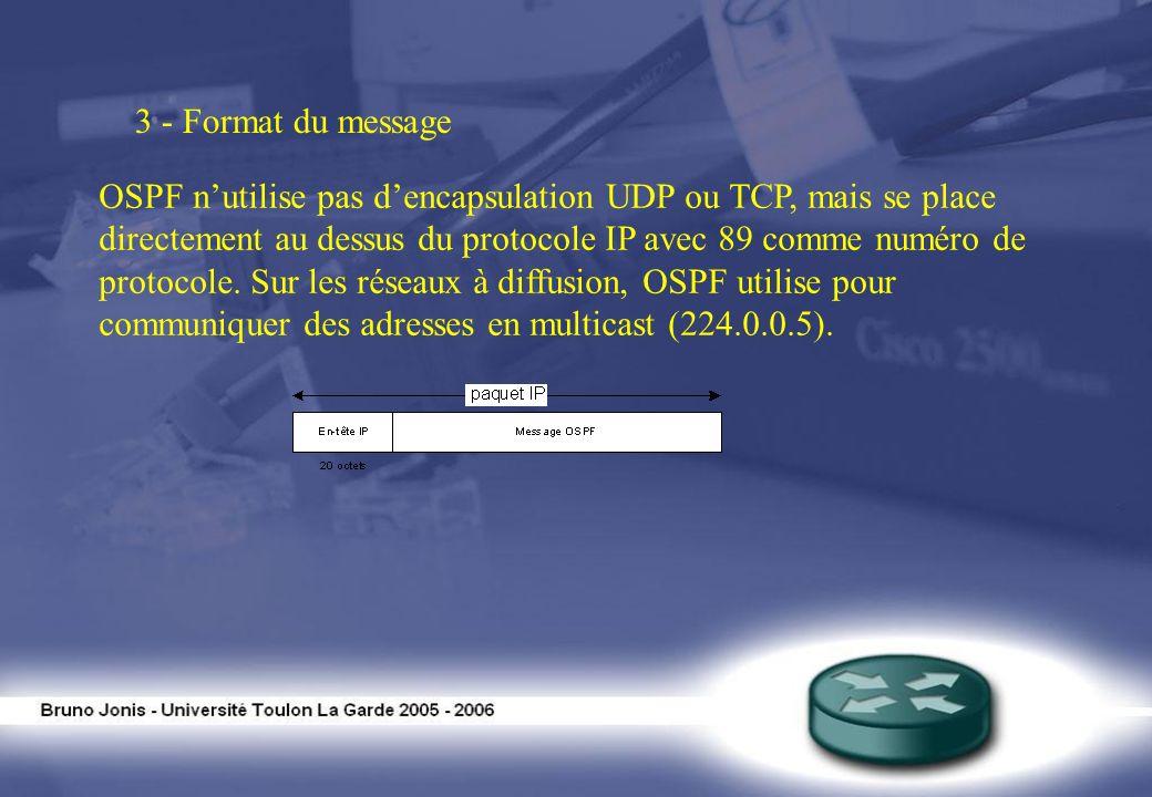 3 - Format du message OSPF nutilise pas dencapsulation UDP ou TCP, mais se place directement au dessus du protocole IP avec 89 comme numéro de protoco