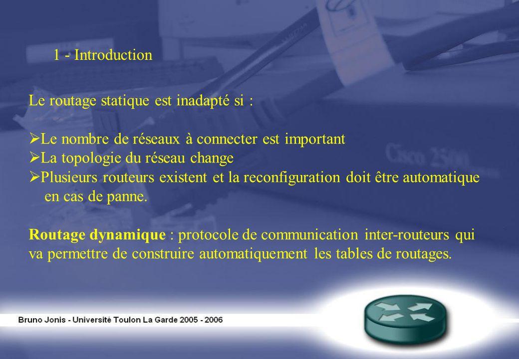 1 - Introduction Le routage statique est inadapté si : Le nombre de réseaux à connecter est important La topologie du réseau change Plusieurs routeurs