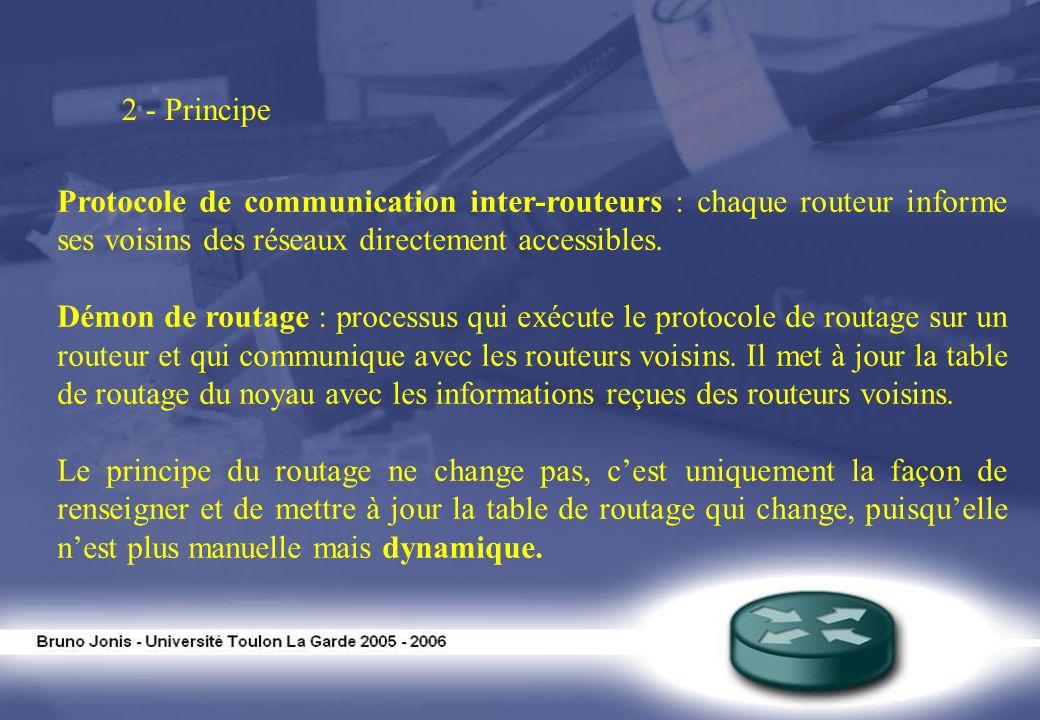 2 - Principe Protocole de communication inter-routeurs : chaque routeur informe ses voisins des réseaux directement accessibles. Démon de routage : pr