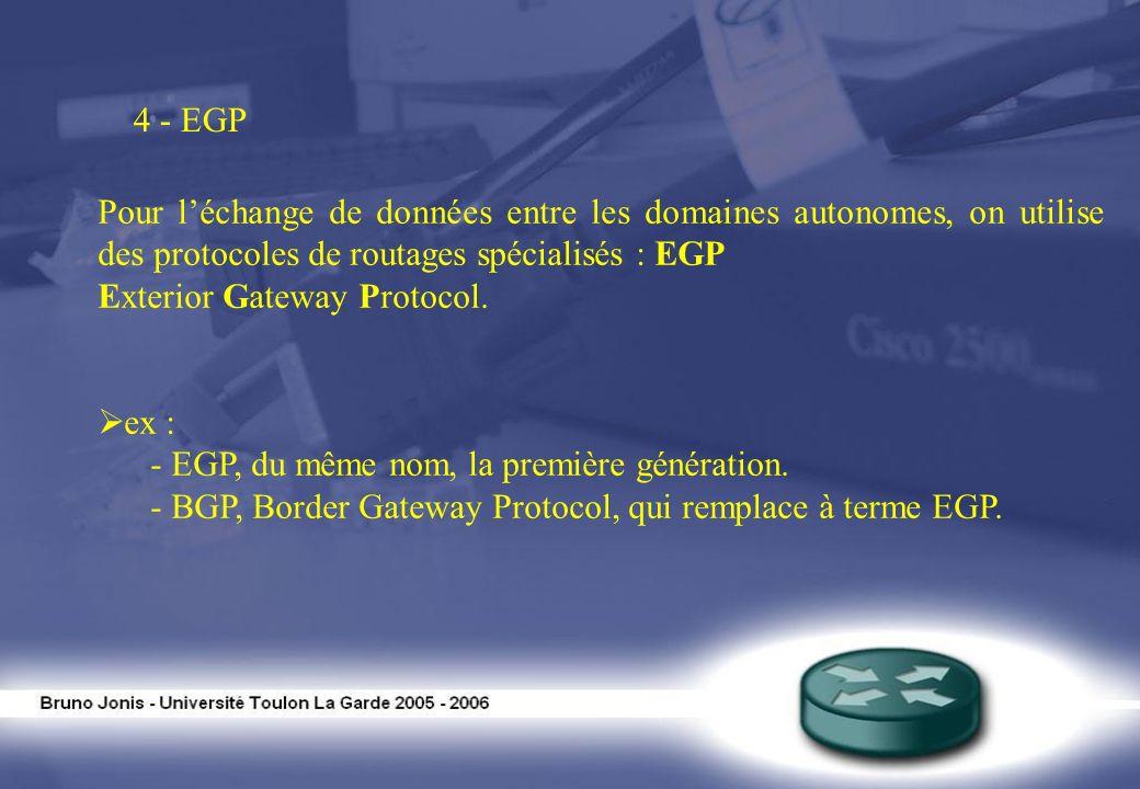 4 - EGP Pour léchange de données entre les domaines autonomes, on utilise des protocoles de routages spécialisés : EGP Exterior Gateway Protocol. ex :