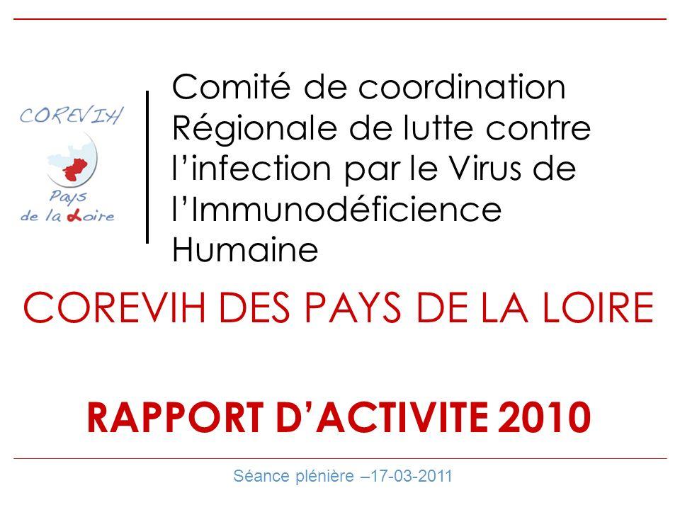 Comité de coordination Régionale de lutte contre linfection par le Virus de lImmunodéficience Humaine Séance plénière –17-03-2011 COREVIH DES PAYS DE LA LOIRE RAPPORT DACTIVITE 2010