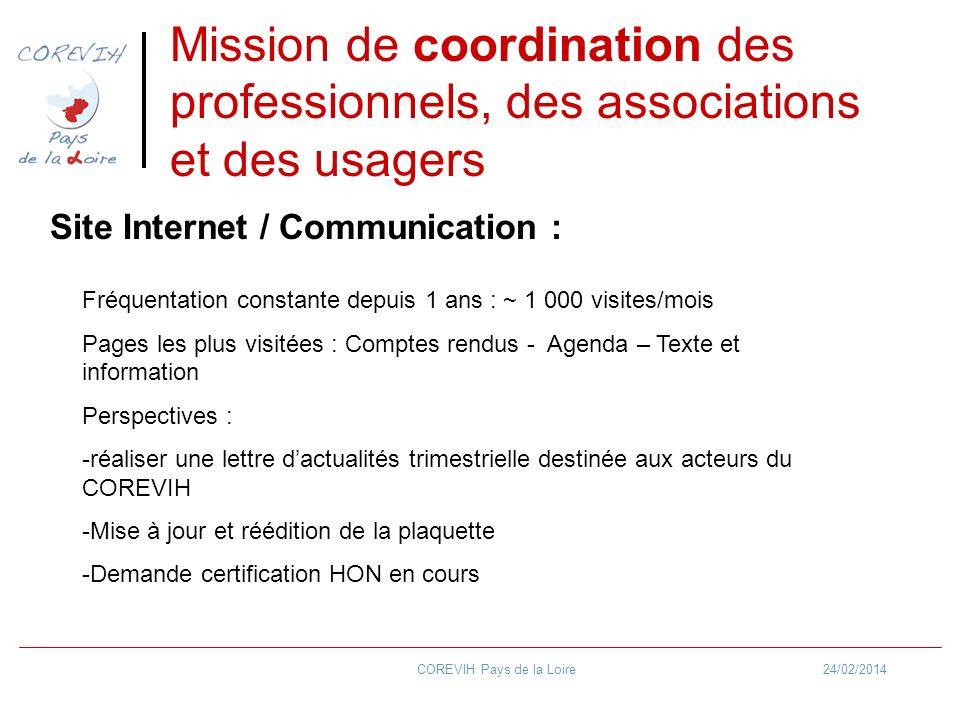 24/02/2014COREVIH Pays de la Loire Mission de coordination des professionnels, des associations et des usagers Site Internet / Communication : Fréquen