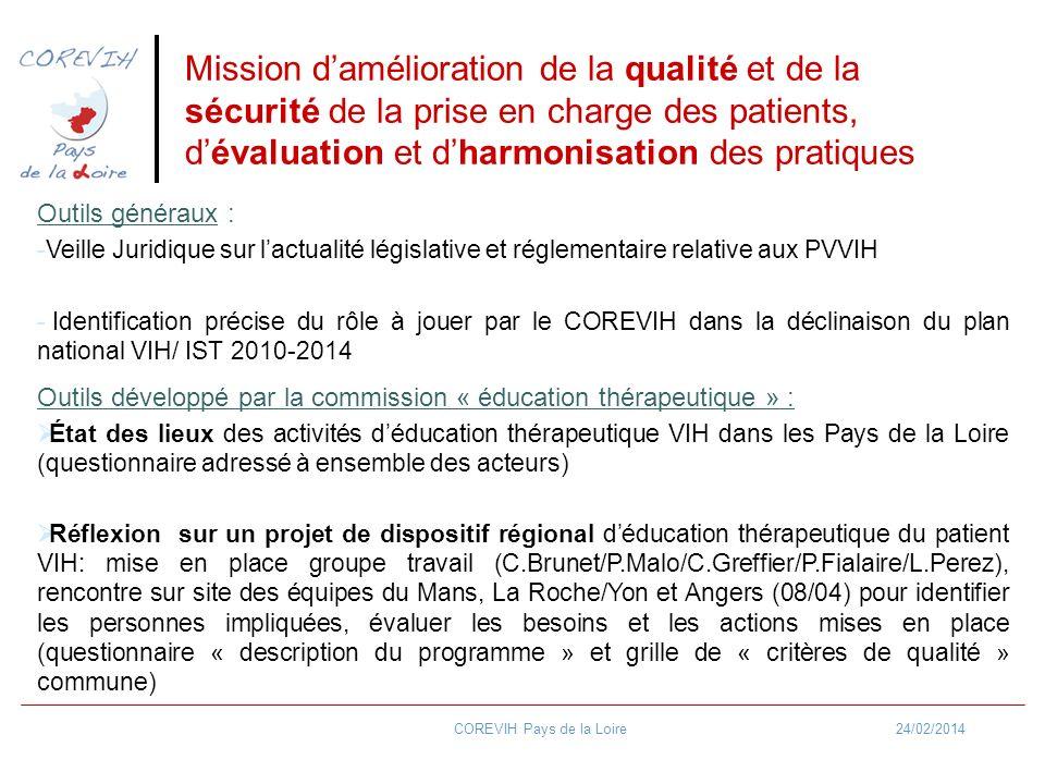 24/02/2014COREVIH Pays de la Loire Mission damélioration de la qualité et de la sécurité de la prise en charge des patients, dévaluation et dharmonisation des pratiques Outils généraux : -Veille Juridique sur lactualité législative et réglementaire relative aux PVVIH - Identification précise du rôle à jouer par le COREVIH dans la déclinaison du plan national VIH/ IST 2010-2014 Outils développé par la commission « éducation thérapeutique » : État des lieux des activités déducation thérapeutique VIH dans les Pays de la Loire (questionnaire adressé à ensemble des acteurs) Réflexion sur un projet de dispositif régional déducation thérapeutique du patient VIH: mise en place groupe travail (C.Brunet/P.Malo/C.Greffier/P.Fialaire/L.Perez), rencontre sur site des équipes du Mans, La Roche/Yon et Angers (08/04) pour identifier les personnes impliquées, évaluer les besoins et les actions mises en place (questionnaire « description du programme » et grille de « critères de qualité » commune)