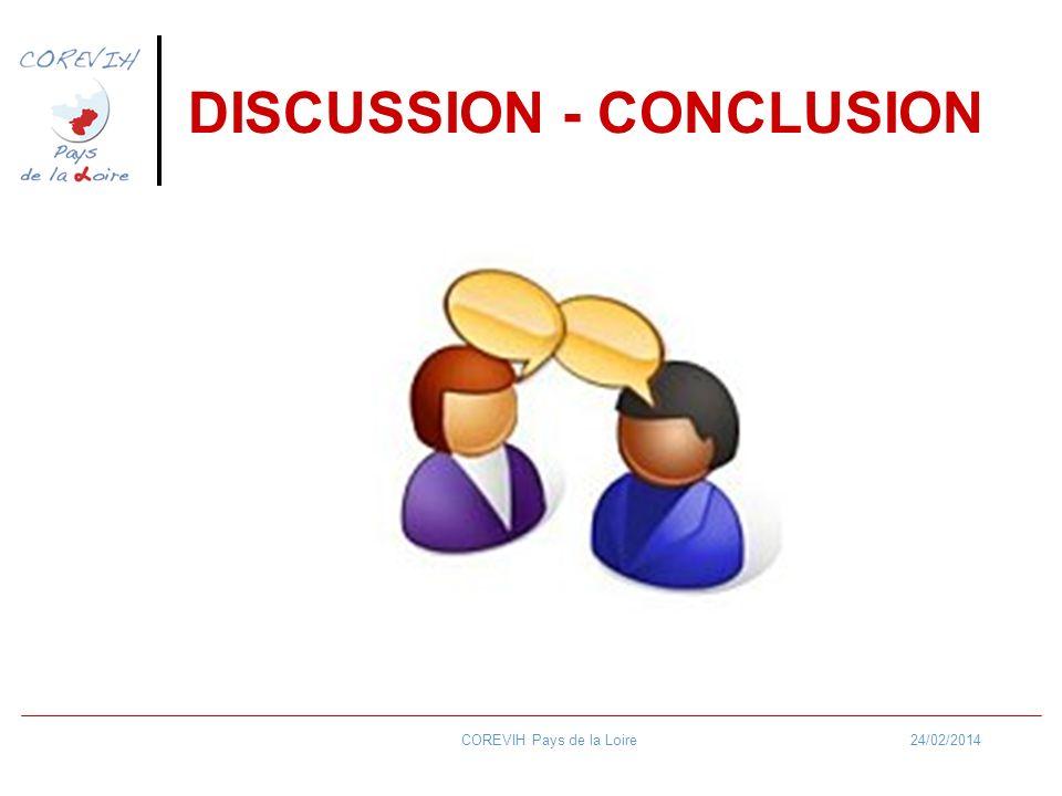 24/02/2014COREVIH Pays de la Loire DISCUSSION - CONCLUSION