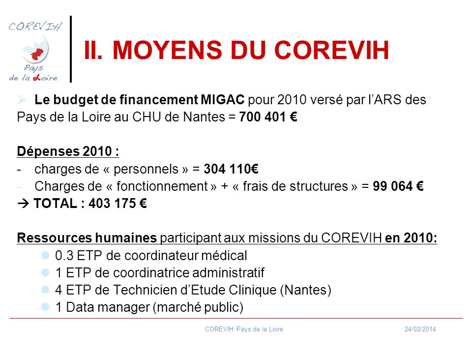 24/02/2014COREVIH Pays de la Loire II. MOYENS DU COREVIH Le budget de financement MIGAC pour 2010 versé par lARS des Pays de la Loire au CHU de Nantes
