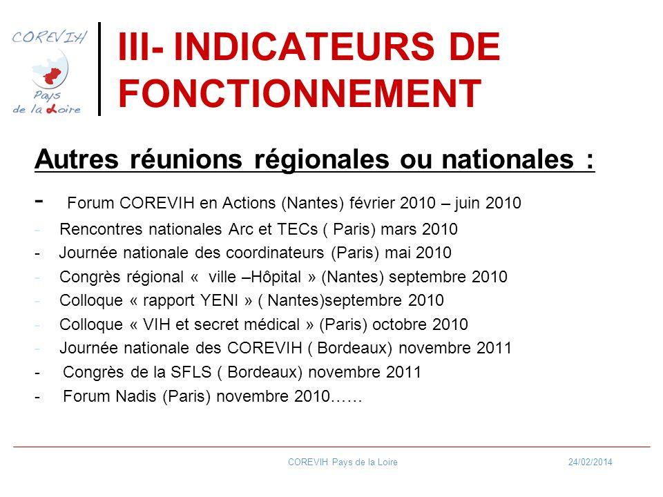 24/02/2014COREVIH Pays de la Loire III- INDICATEURS DE FONCTIONNEMENT Autres réunions régionales ou nationales : - Forum COREVIH en Actions (Nantes) f
