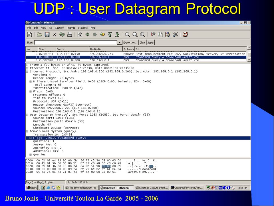 UDP : User Datagram Protocol Bruno Jonis – Université Toulon La Garde 2005 - 2006