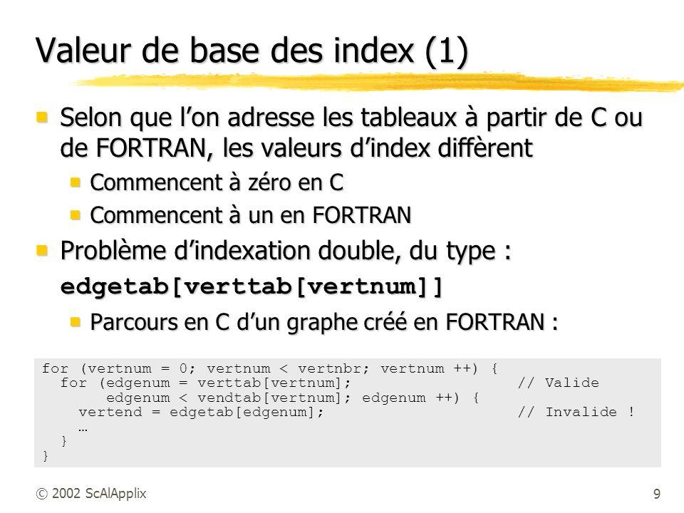 9© 2002 ScAlApplix Valeur de base des index (1) Selon que lon adresse les tableaux à partir de C ou de FORTRAN, les valeurs dindex diffèrent Selon que lon adresse les tableaux à partir de C ou de FORTRAN, les valeurs dindex diffèrent Commencent à zéro en C Commencent à zéro en C Commencent à un en FORTRAN Commencent à un en FORTRAN Problème dindexation double, du type : Problème dindexation double, du type : edgetab[verttab[vertnum]] edgetab[verttab[vertnum]] Parcours en C dun graphe créé en FORTRAN : Parcours en C dun graphe créé en FORTRAN : for (vertnum = 0; vertnum < vertnbr; vertnum ++) { for (edgenum = verttab[vertnum]; // Valide edgenum < vendtab[vertnum]; edgenum ++) { vertend = edgetab[edgenum]; // Invalide .