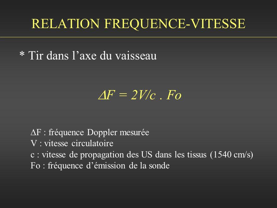 RELATION FREQUENCE-VITESSE * Tir dans laxe du vaisseau F = 2V/c. Fo F : fréquence Doppler mesurée V : vitesse circulatoire c : vitesse de propagation