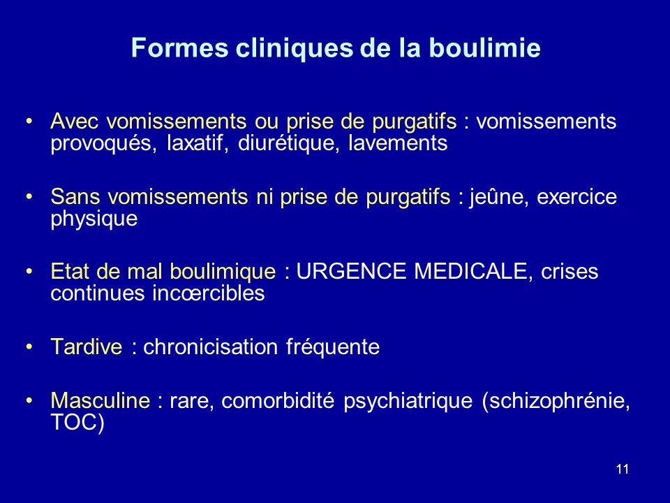 11 Formes cliniques de la boulimie Avec vomissements ou prise de purgatifs : vomissements provoqués, laxatif, diurétique, lavements Sans vomissements