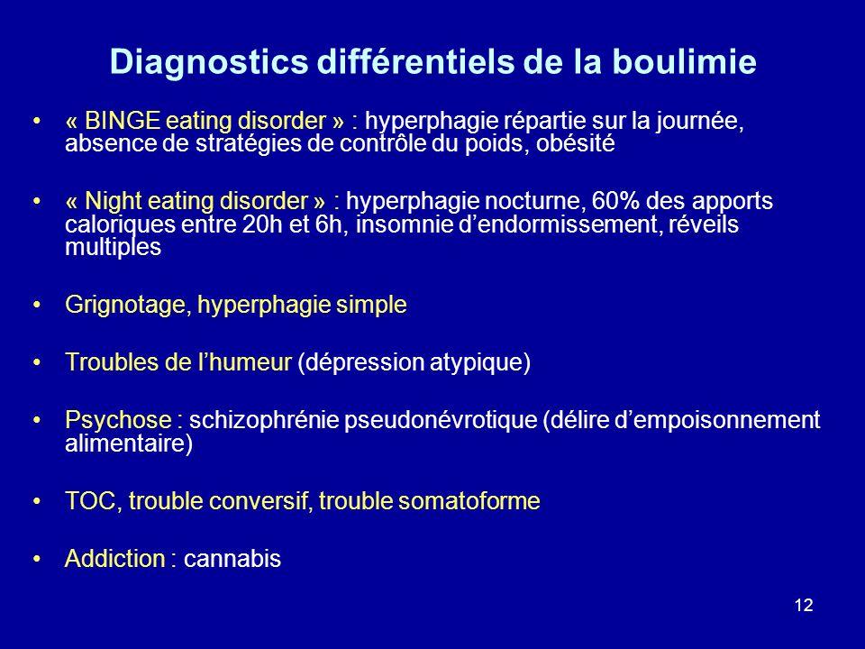 12 Diagnostics différentiels de la boulimie « BINGE eating disorder » : hyperphagie répartie sur la journée, absence de stratégies de contrôle du poid