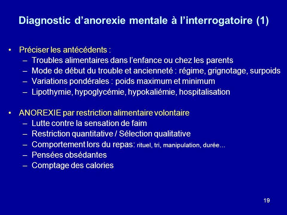 19 Diagnostic danorexie mentale à linterrogatoire (1) Préciser les antécédents : –Troubles alimentaires dans lenfance ou chez les parents –Mode de déb