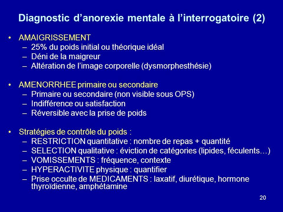 20 Diagnostic danorexie mentale à linterrogatoire (2) AMAIGRISSEMENT –25% du poids initial ou théorique idéal –Déni de la maigreur –Altération de lima