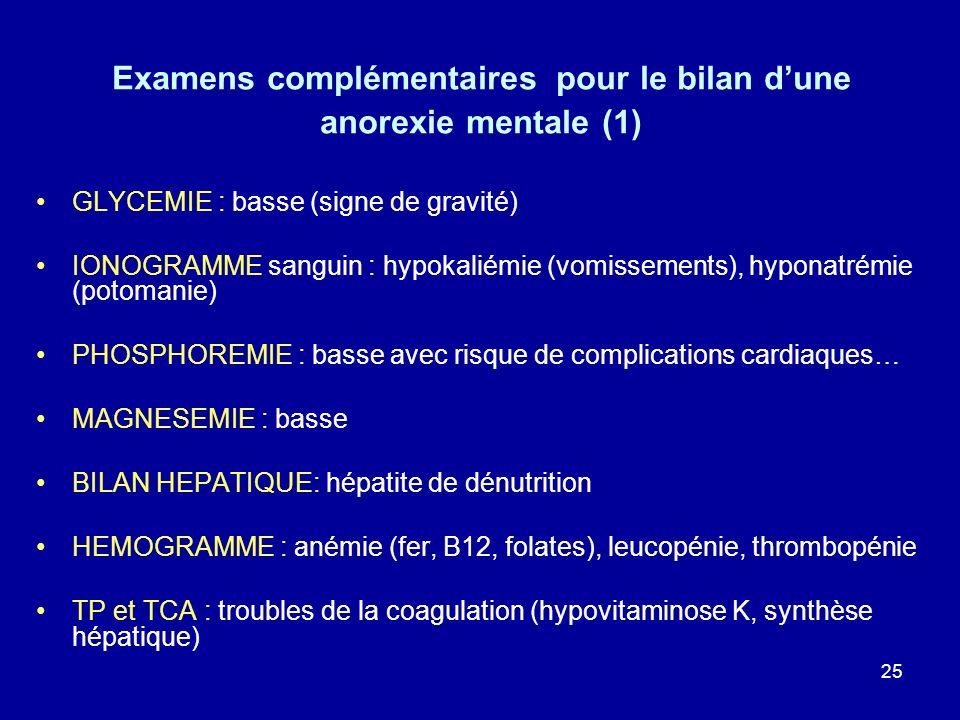 25 Examens complémentaires pour le bilan dune anorexie mentale (1) GLYCEMIE : basse (signe de gravité) IONOGRAMME sanguin : hypokaliémie (vomissements