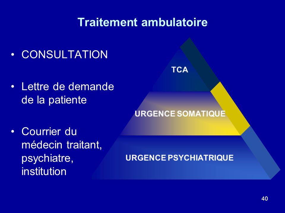40 Traitement ambulatoire CONSULTATION Lettre de demande de la patiente Courrier du médecin traitant, psychiatre, institution TCA URGENCE SOMATIQUE UR