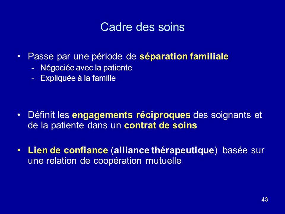 43 Cadre des soins Passe par une période de séparation familiale -Négociée avec la patiente -Expliquée à la famille Définit les engagements réciproque