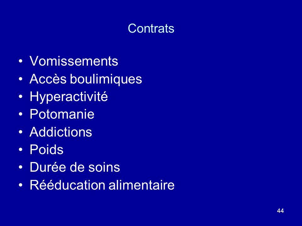 44 Contrats Vomissements Accès boulimiques Hyperactivité Potomanie Addictions Poids Durée de soins Rééducation alimentaire