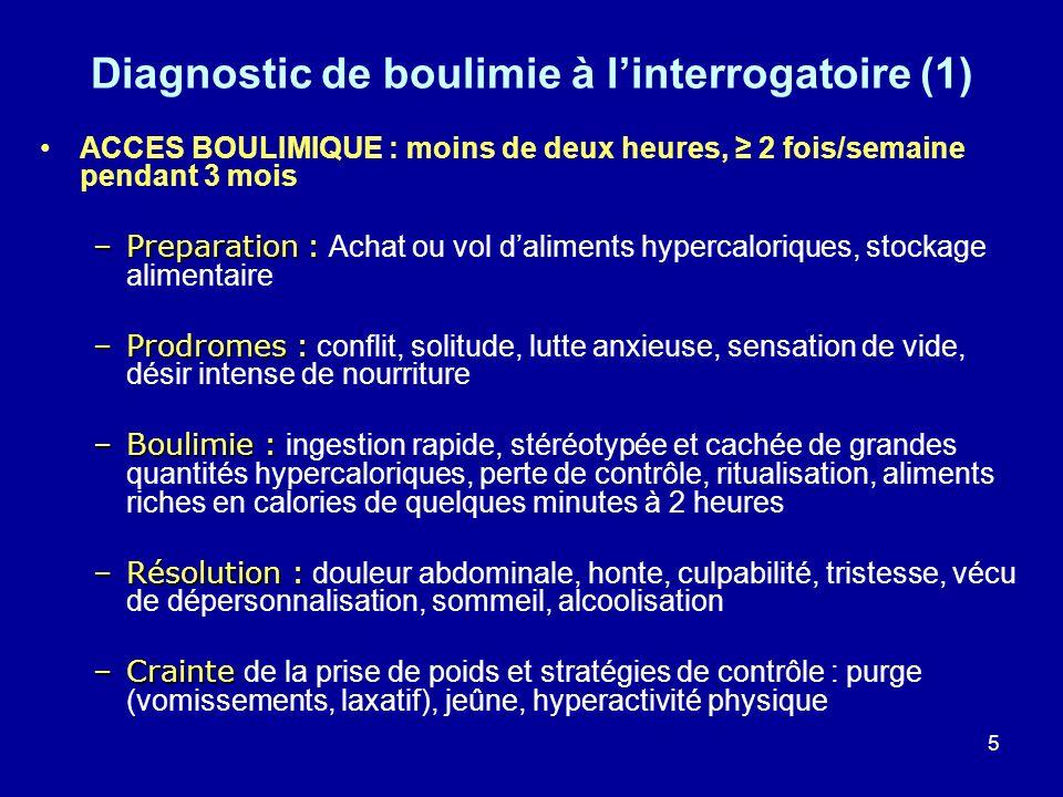 5 Diagnostic de boulimie à linterrogatoire (1) ACCES BOULIMIQUE : moins de deux heures, 2 fois/semaine pendant 3 mois –Preparation : –Preparation : Ac