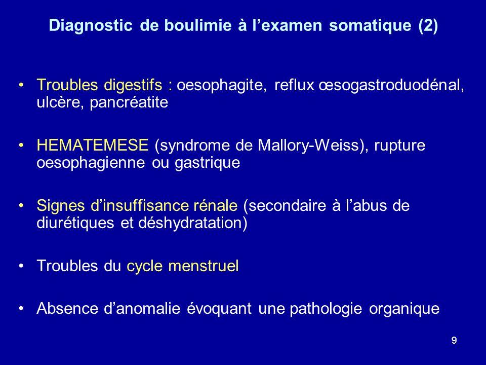 10 Examens complémentaires : bilan de boulimie IONOGRAMME sanguin : HYPOKALIEMIE, hypochlorémie, alcalose métabolique (vomissements), hyponatrémie (potomanie) ECG : signes dhypokaliémie AMYLASEMIE, LIPASEMIE (pancréatite) GLYCEMIE HEMOGRAMME : anémie carentielle (fer, folates) ou déglobulisation CREATININEMIE, urémie : insuffisance rénale fonctionnelle FIBROSCOPIE oesogastroduodénale : bilan des lésions digestives
