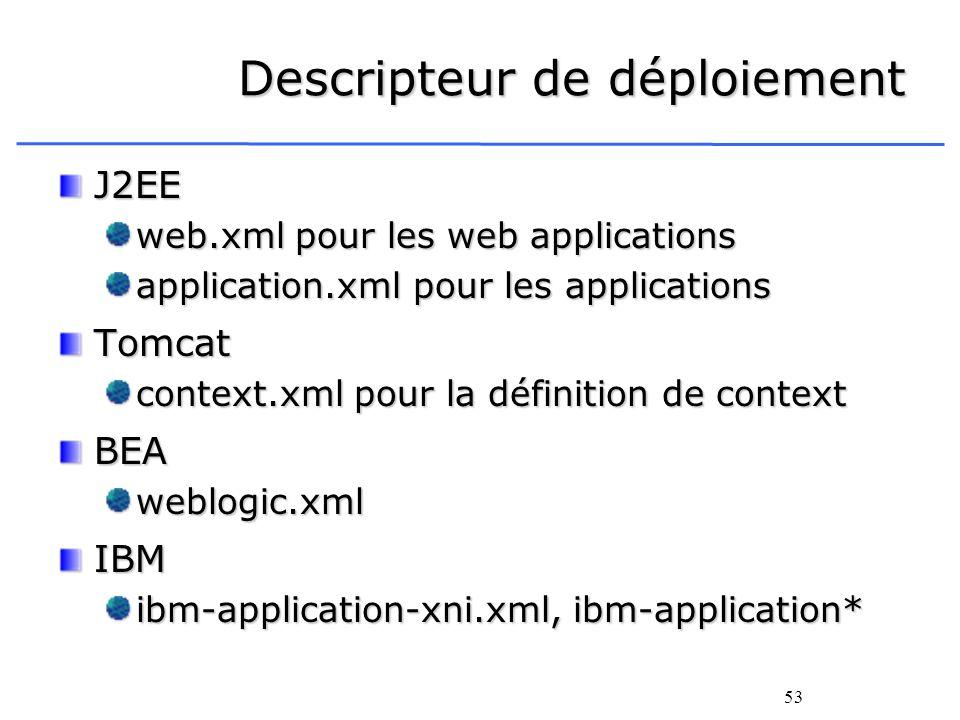 53 Descripteur de déploiement J2EE web.xml pour les web applications application.xml pour les applications Tomcat context.xml pour la définition de context BEAweblogic.xmlIBM ibm-application-xni.xml, ibm-application*