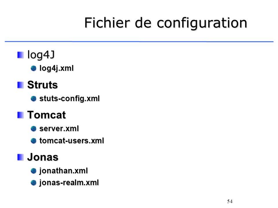 54 Fichier de configuration log4Jlog4j.xmlStrutsstuts-config.xmlTomcatserver.xmltomcat-users.xmlJonasjonathan.xmljonas-realm.xml