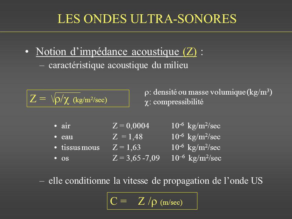 LES ONDES ULTRA-SONORES Notion dimpédance acoustique (Z) : –caractéristique acoustique du milieu airZ = 0,000410 -6 kg/m 2 /sec eauZ = 1,4810 -6 kg/m