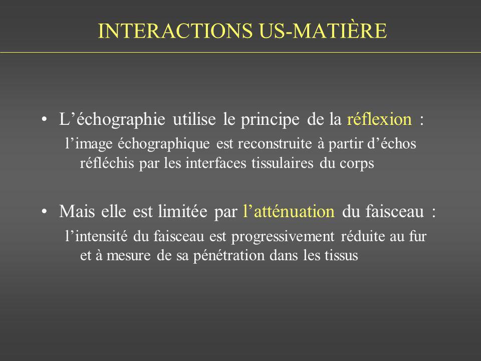 INTERACTIONS US-MATIÈRE Léchographie utilise le principe de la réflexion : limage échographique est reconstruite à partir déchos réfléchis par les int
