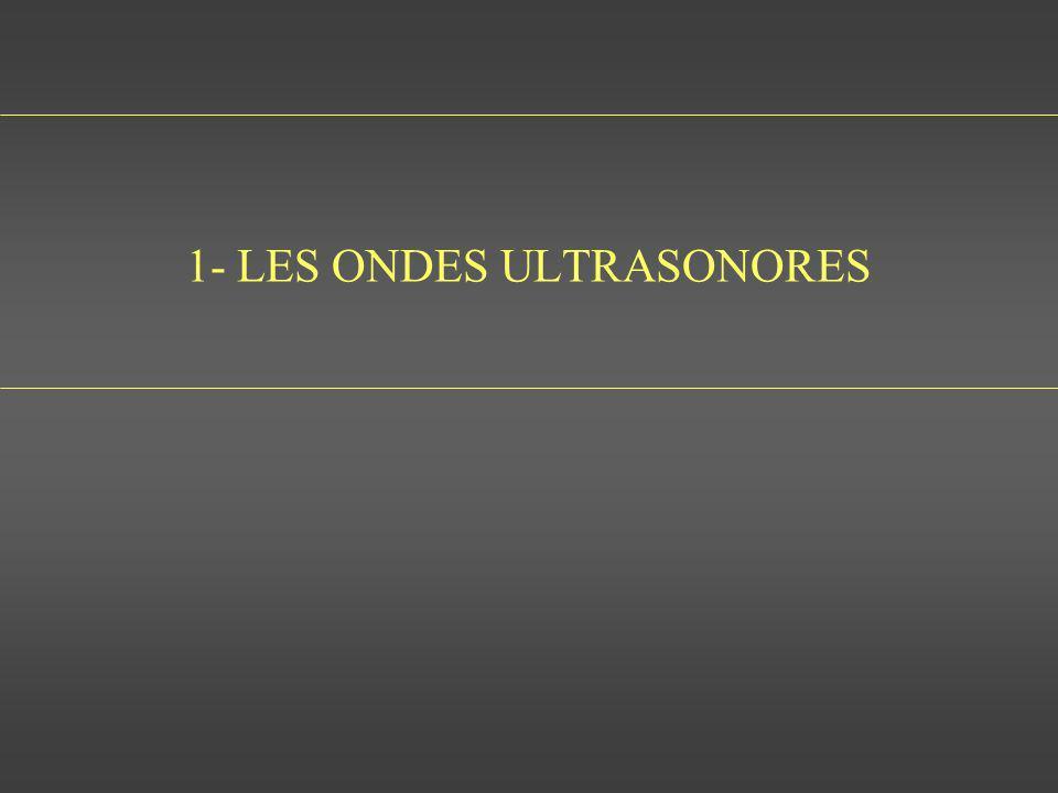 LES ONDES ULTRA-SONORES Lamplitude (A) de londe ultrasonore : –lunité utilisée dépend de la variable acoustique considérée : déplacement des particules : m ou µm pression sur les particules :N / m 2 vitesse de déplacement des particules :m/sec Lintensité (I) de londe ultrasonore : –elle est proportionnelle à lamplitude : I A2
