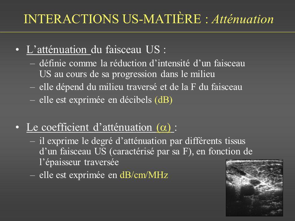 INTERACTIONS US-MATIÈRE : Atténuation Latténuation du faisceau US : –définie comme la réduction dintensité dun faisceau US au cours de sa progression