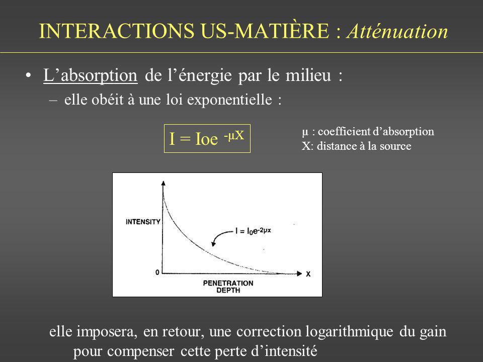 INTERACTIONS US-MATIÈRE : Atténuation Labsorption de lénergie par le milieu : –elle obéit à une loi exponentielle : elle imposera, en retour, une corr