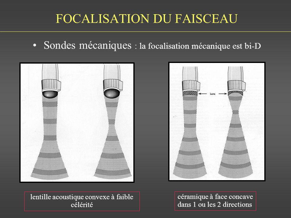 FOCALISATION DU FAISCEAU Sondes mécaniques : la focalisation mécanique est bi-D céramique à face concave dans 1 ou les 2 directions lentille acoustiqu