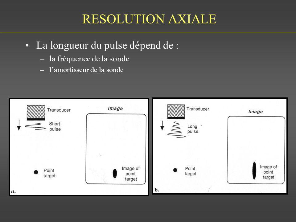 RESOLUTION AXIALE La longueur du pulse dépend de : –la fréquence de la sonde –lamortisseur de la sonde