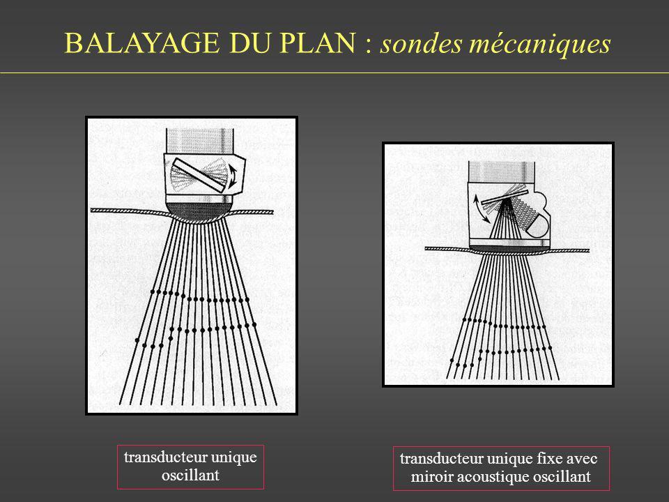BALAYAGE DU PLAN : sondes mécaniques transducteur unique oscillant transducteur unique fixe avec miroir acoustique oscillant