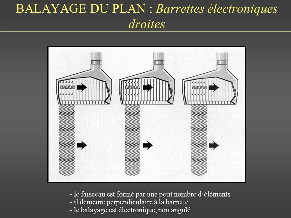 BALAYAGE DU PLAN : Barrettes électroniques droites - le faisceau est formé par une petit nombre déléments - il demeure perpendiculaire à la barrette -