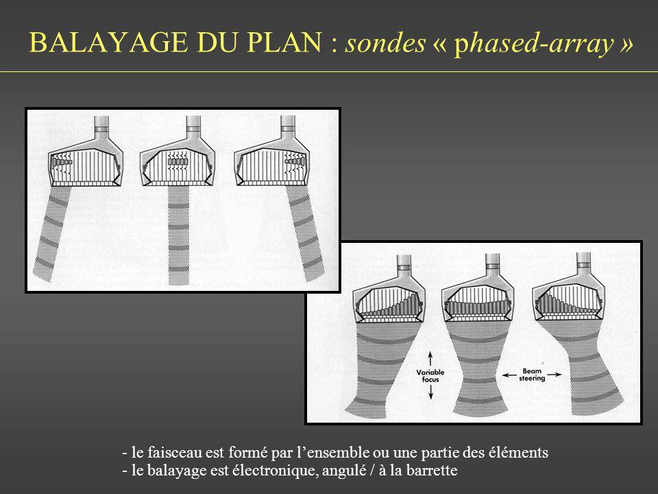 BALAYAGE DU PLAN : sondes « phased-array » - le faisceau est formé par lensemble ou une partie des éléments - le balayage est électronique, angulé / à