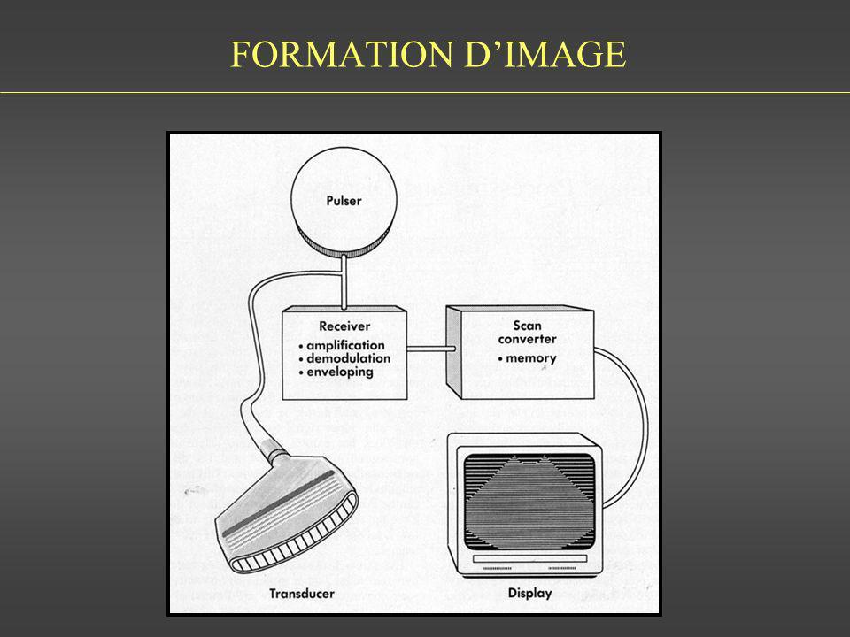 FORMATION DIMAGE