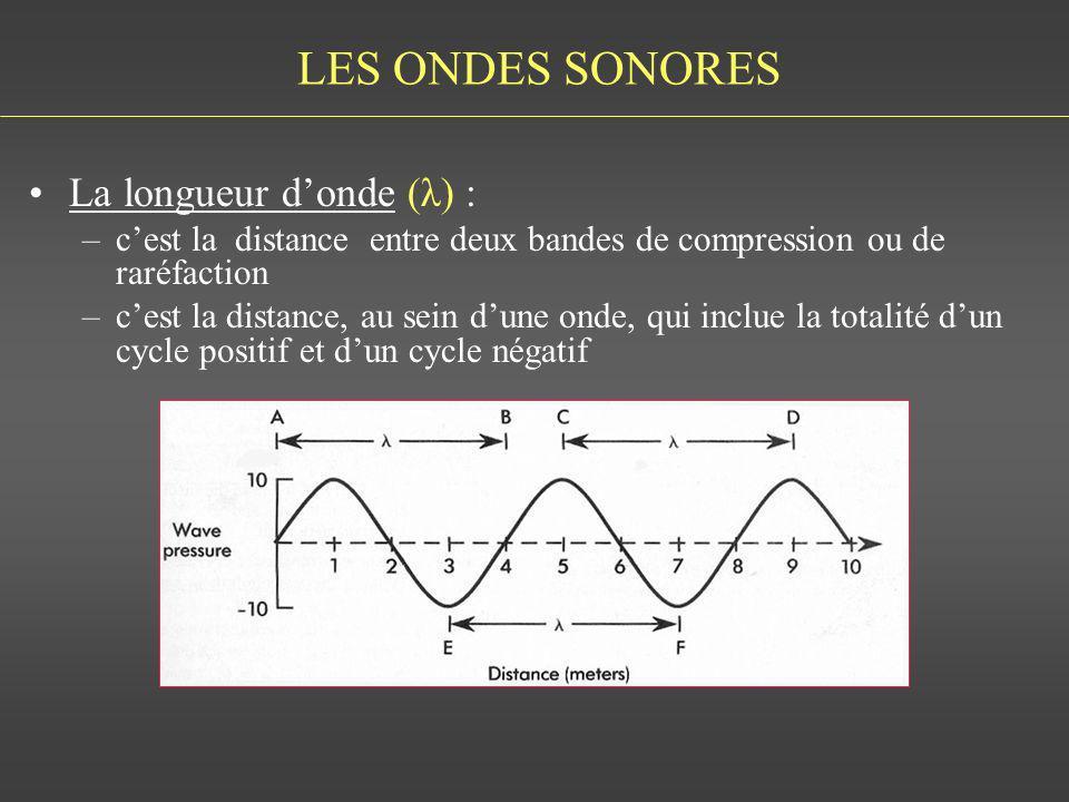 LE RÉCEPTEUR Fonction de compression : –la gamme dynamique du récepteur est de lordre de 120 dB, ie sa sensibilité lui permet de détecter des variations damplitude de 1 à 1 000 000 –cependant, le convertisseur et, surtout, lécran sont beaucoup moins sensibles, ie limités à une gamme dynamique beaucoup plus étroite (30dB) –une compression logarithmique est donc nécessaire, en privilégiant les échos faibles 100-120 dB => 30 dB BURNS FIG 6