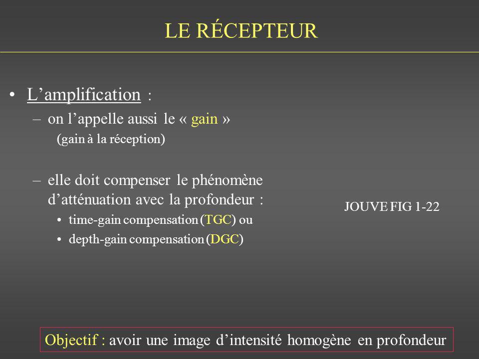 LE RÉCEPTEUR Lamplification : –on lappelle aussi le « gain » (gain à la réception) –elle doit compenser le phénomène datténuation avec la profondeur :