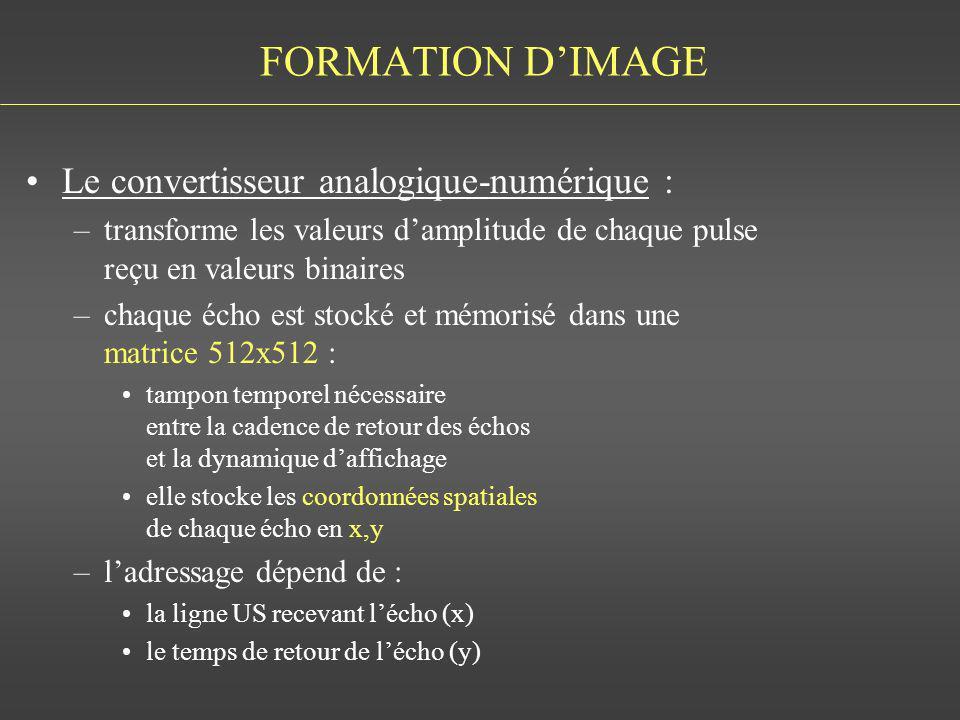 FORMATION DIMAGE Le convertisseur analogique-numérique : –transforme les valeurs damplitude de chaque pulse reçu en valeurs binaires –chaque écho est