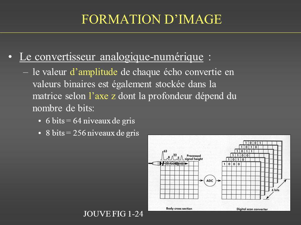 FORMATION DIMAGE Le convertisseur analogique-numérique : –le valeur damplitude de chaque écho convertie en valeurs binaires est également stockée dans
