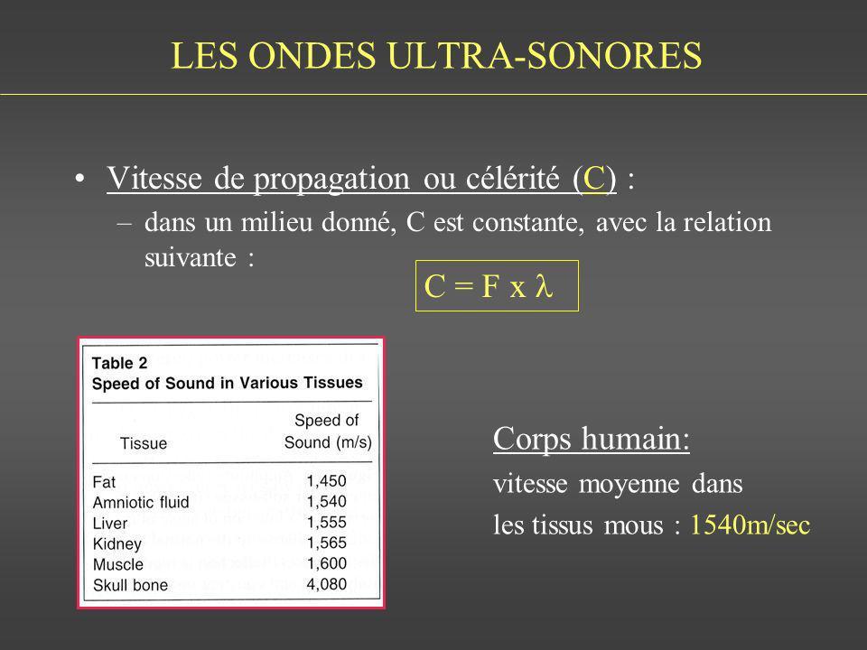 LES ONDES ULTRA-SONORES Notion dimpédance acoustique (Z) : –caractéristique acoustique du milieu airZ = 0,000410 -6 kg/m 2 /sec eauZ = 1,4810 -6 kg/m 2 /sec tissus mousZ = 1,6310 -6 kg/m 2 /sec osZ = 3,65 -7,0910 –6 kg/m 2 /sec –elle conditionne la vitesse de propagation de londe US : densité ou masse volumique (kg/m 3 ) : compressibilité C = Z / (m/sec) Z = / (kg/m 2 /sec)