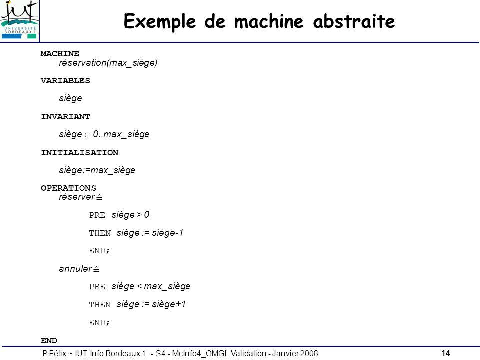 14P.Félix ~ IUT Info Bordeaux 1 - S4 - McInfo4_OMGL Validation - Janvier 2008 Exemple de machine abstraite MACHINE réservation(max_siège) VARIABLES siège INVARIANT siège 0..max_siège INITIALISATION siège:=max_siège OPERATIONS réserver PRE siège > 0 THEN siège := siège-1 END; annuler PRE siège < max_siège THEN siège := siège+1 END; END