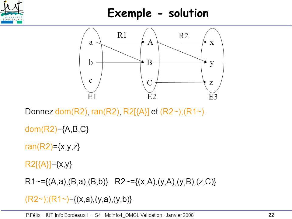 22P.Félix ~ IUT Info Bordeaux 1 - S4 - McInfo4_OMGL Validation - Janvier 2008 Exemple - solution Donnez dom(R2), ran(R2), R2[{A}] et (R2~);(R1~).