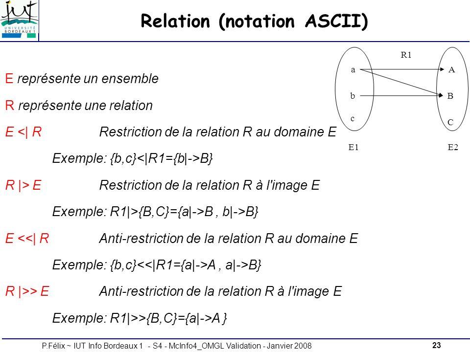23P.Félix ~ IUT Info Bordeaux 1 - S4 - McInfo4_OMGL Validation - Janvier 2008 Relation (notation ASCII) E représente un ensemble R représente une relation E <| R Restriction de la relation R au domaine E Exemple: {b,c} B} R |> E Restriction de la relation R à l image E Exemple: R1|>{B,C}={a|->B, b|->B} E <<| R Anti-restriction de la relation R au domaine E Exemple: {b,c} A, a|->B} R |>> E Anti-restriction de la relation R à l image E Exemple: R1|>>{B,C}={a|->A } R1 A E2 B C a E1 b c