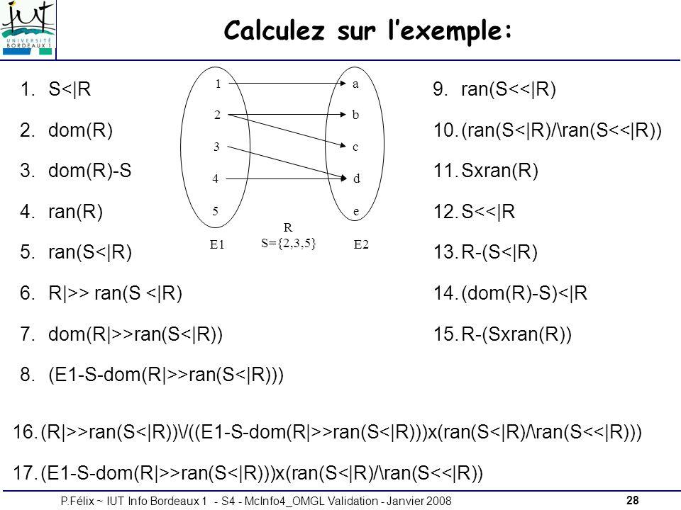 28P.Félix ~ IUT Info Bordeaux 1 - S4 - McInfo4_OMGL Validation - Janvier 2008 1.S<|R 2.dom(R) 3.dom(R)-S 4.ran(R) 5.ran(S<|R) 6.R|>> ran(S <|R) 7.dom(R|>>ran(S<|R)) 8.(E1-S-dom(R|>>ran(S<|R))) Calculez sur lexemple: 9.ran(S<<|R) 10.(ran(S<|R)/\ran(S<<|R)) 11.Sxran(R) 12.S<<|R 13.R-(S<|R) 14.(dom(R)-S)<|R 15.R-(Sxran(R)) 16.(R|>>ran(S >ran(S<|R)))x(ran(S<|R)/\ran(S<<|R))) 17.(E1-S-dom(R|>>ran(S<|R)))x(ran(S<|R)/\ran(S<<|R)) R S={2,3,5} c E2 d e 3 E1 4 5 1 2 a b