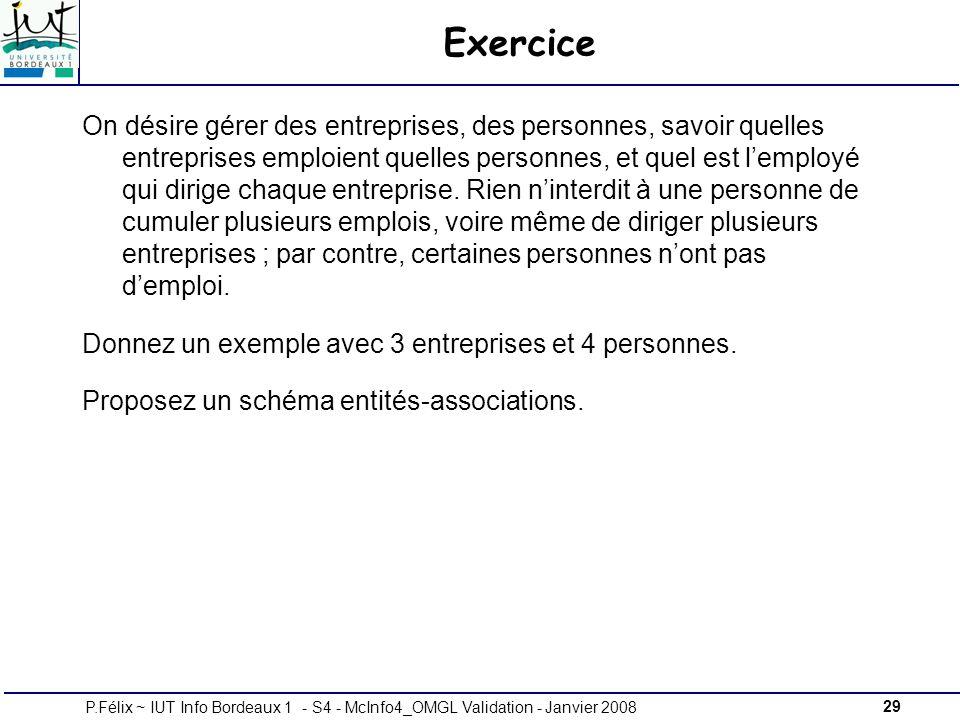 29P.Félix ~ IUT Info Bordeaux 1 - S4 - McInfo4_OMGL Validation - Janvier 2008 Exercice On désire gérer des entreprises, des personnes, savoir quelles entreprises emploient quelles personnes, et quel est lemployé qui dirige chaque entreprise.