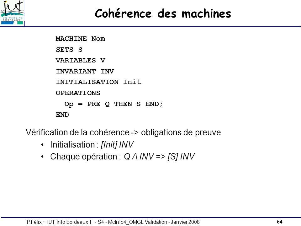 54P.Félix ~ IUT Info Bordeaux 1 - S4 - McInfo4_OMGL Validation - Janvier 2008 Cohérence des machines MACHINE Nom SETS S VARIABLES V INVARIANT INV INITIALISATION Init OPERATIONS Op = PRE Q THEN S END; END Vérification de la cohérence -> obligations de preuve Initialisation : [Init] INV Chaque opération : Q /\ INV => [S] INV