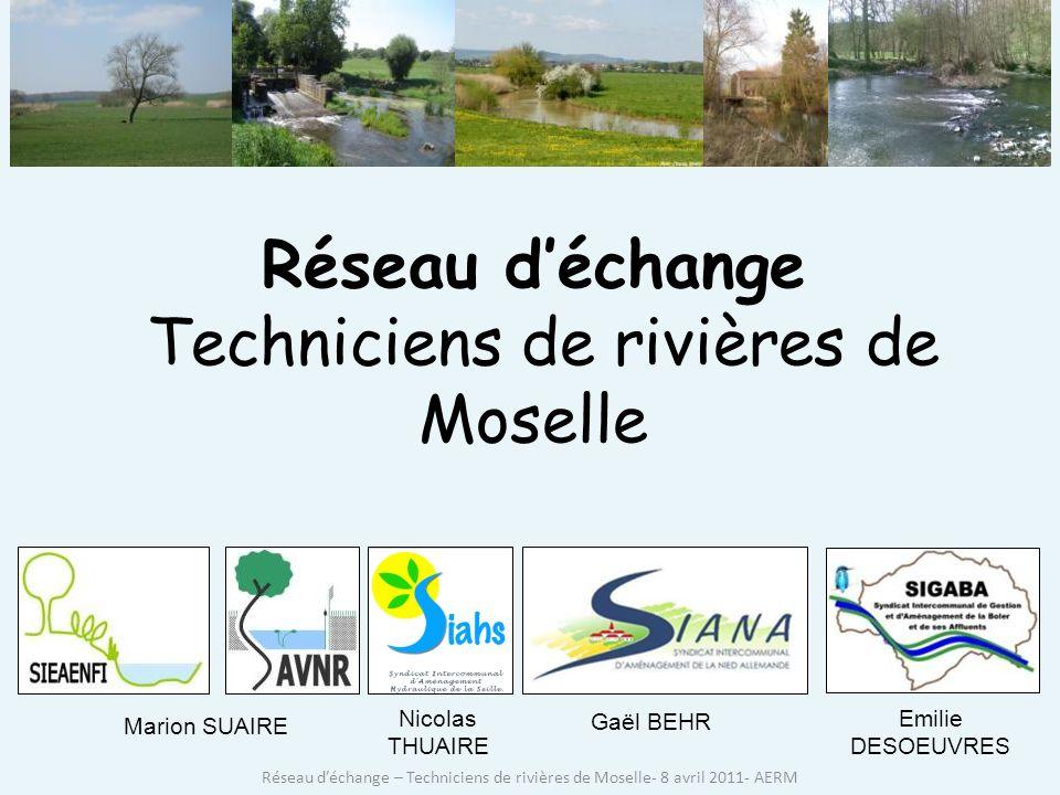 Réseau déchange Techniciens de rivières de Moselle Réseau déchange – Techniciens de rivières de Moselle- 8 avril 2011- AERM Marion SUAIRE Gaël BEHR Nicolas THUAIRE Emilie DESOEUVRES